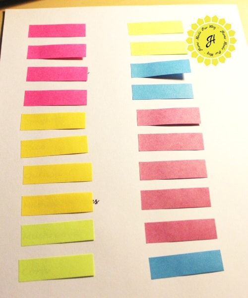 Post-It page markers on Food Inventory