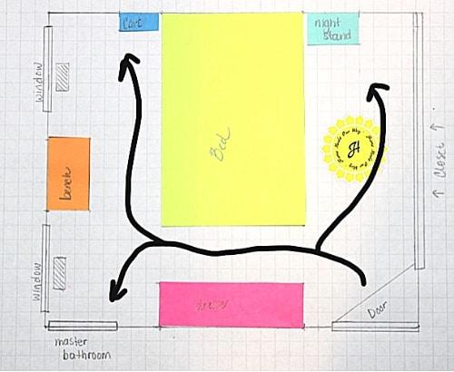 flow in room graph