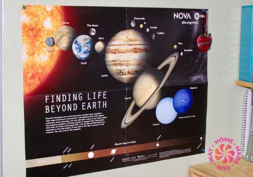 image of a poster with planets