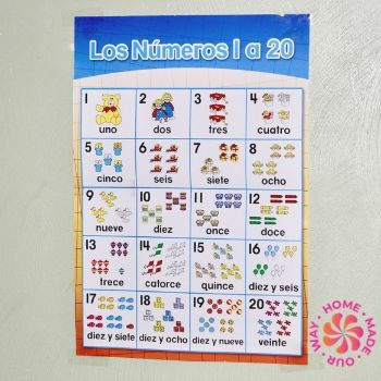 image of Spanish numbers poster