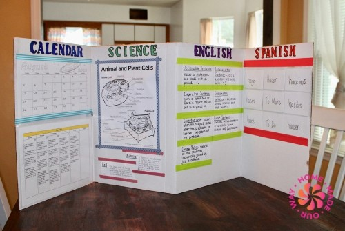 image of an interactive posterboard resource center