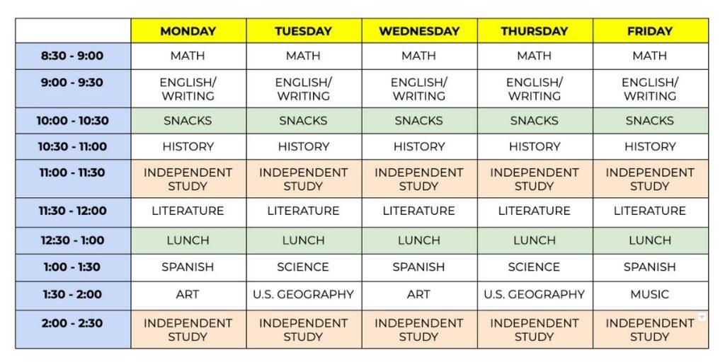 5th grade homeschool schedule