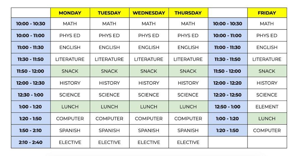 image of 7th grade homeschool schedule